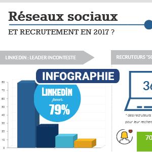 Recrutement réseaux sociaux : les chiffres 2017 [infographie]